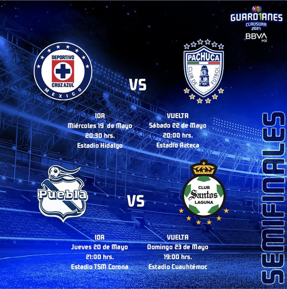 Semifinales Guard1anes clausura 2021