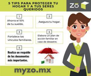 Zo protege tu información digital